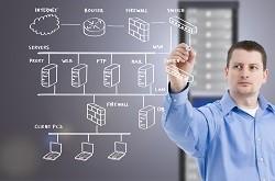 Лаборатория Кибербезопасности разработка, поставка, внедрение и сопровождение программного обеспечения и программно - аппаратных комплексов информационной безопасности